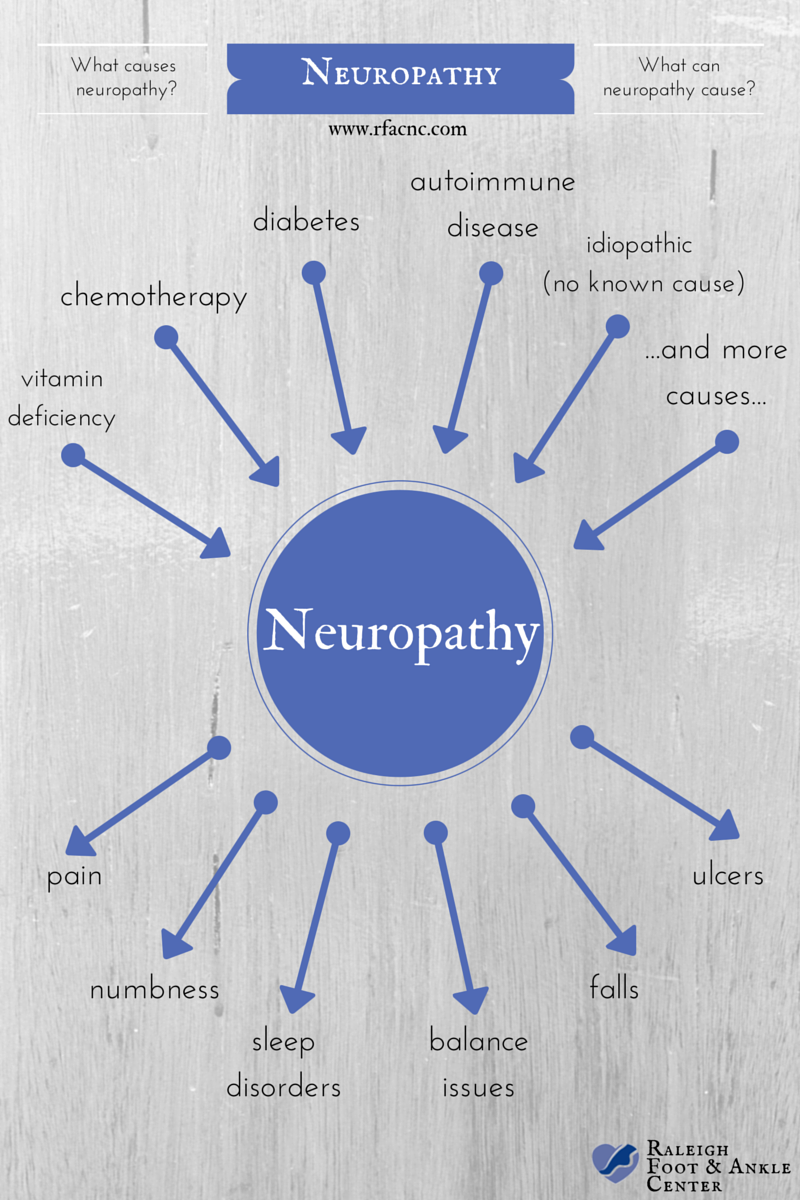 Causes and effects of neuropathy - nerve problems in the feet
